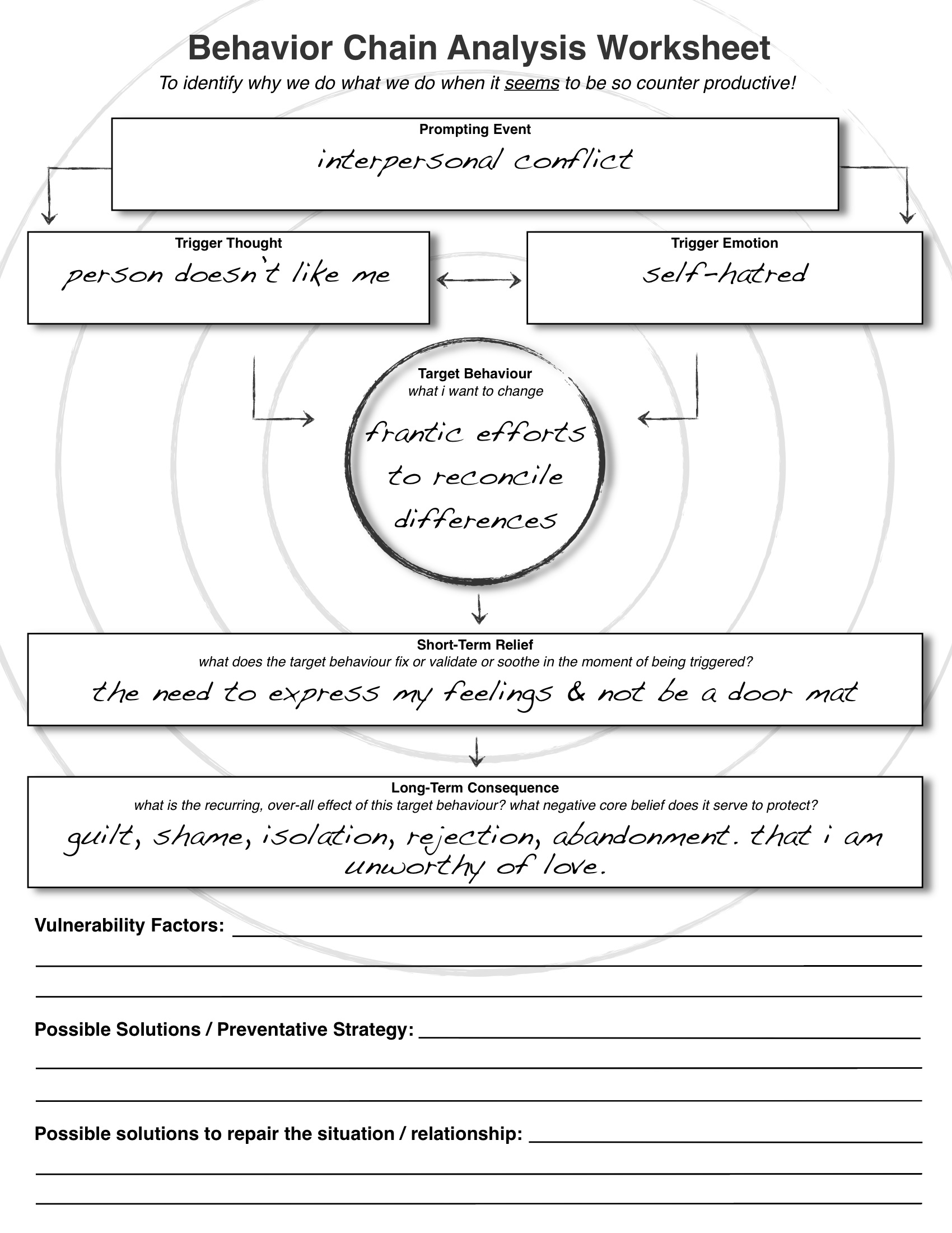 {Radical Forgiveness Worksheet Free Worksheets Library – Radical Forgiveness Worksheet